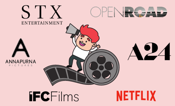 Independent Film Production Companies